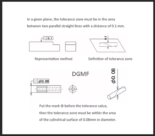 1 Straightness geometric toerance of injection mold