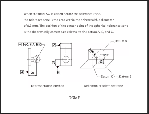 position geometric toerance of injection mold