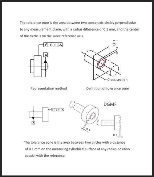 13 circle beat geometric toerance of injection mold