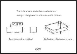 2 flatness geometric toerance of injection mold