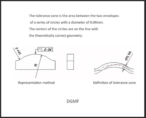 line profile geometric toerance of injection mold