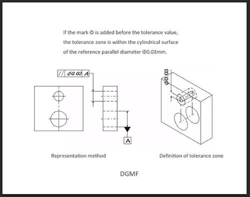 7 parallelism geometric toerance of injection mold