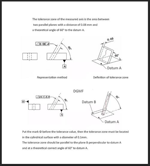 9 tilt geometric toerance of injection mold
