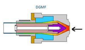 Design Ideas And Steps Of Aluminum Extrusion Die