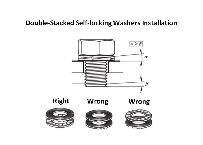 Double Stack Self-locking Washers Installation