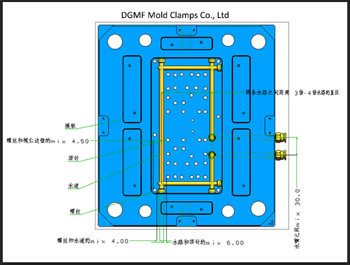 Design and layout of water channels inside the mold