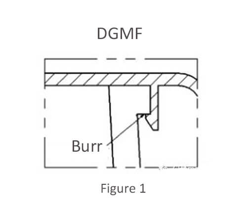 Figure 1 Type of inclined roof