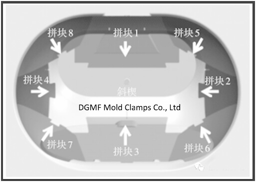 Figure 6 Shell core segmentation