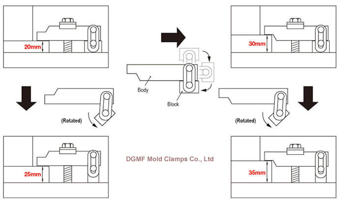Easy Clamp Assembly Way installation method