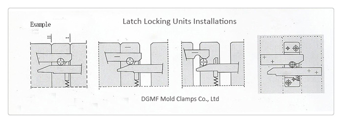 Latch Locking Unit installation