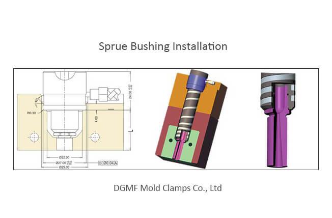 Sprue Bushing mold component Installation