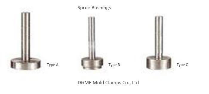 Sprue Bushing Type A Sprue Bushing Type B Sprue Bushing Type C