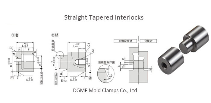 Straight tapered round interlocks drawing