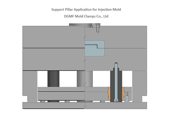 Support Pillar Application for Injection Mold