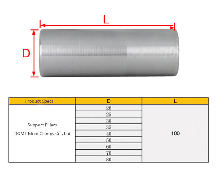 Support pillars mold components drawing and support pillar specifications