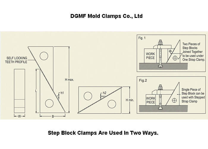 step block and clamps two installation ways