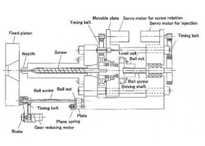 How Does Backpressure Affect Injection Molding?
